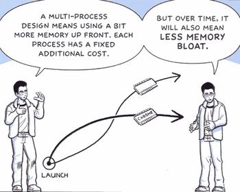 утечка памяти и экономия